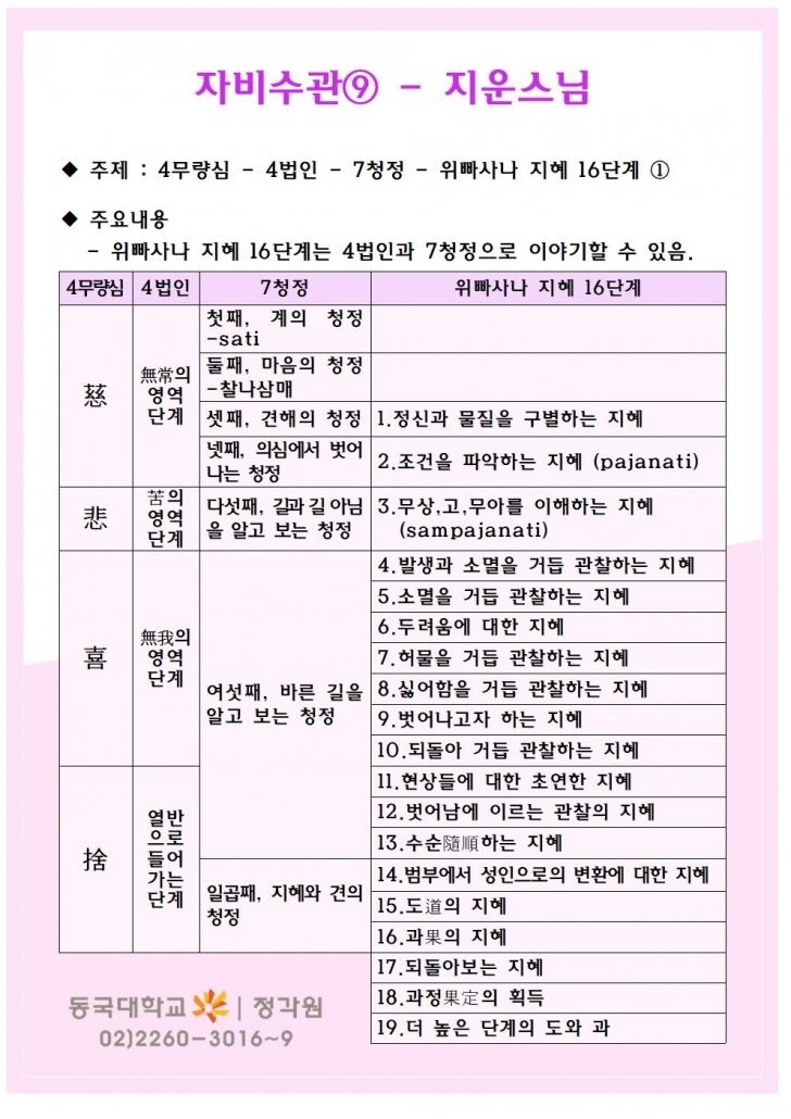 2020 자비수관_지운스님_목요법회_업로드자료__009